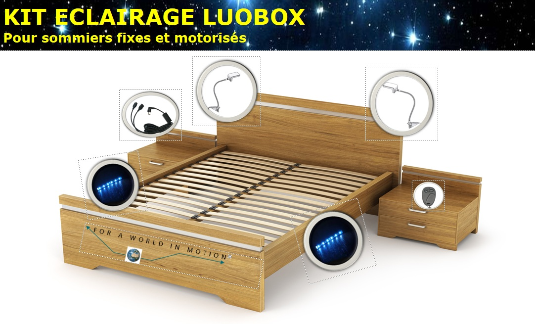 KIT ECLAIRAGE LUOBOX