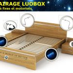 Kit Éclairage LUOBOX